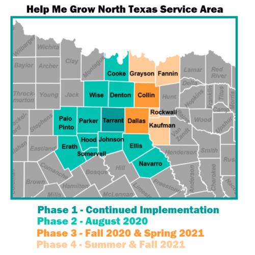 Help Me Grow spans across North Texas